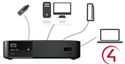 Picture of WD TV Live Media Player Control4 Driver - 2.0